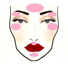 face-hightlight